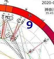 実録★ホラリー占星術で探し物★本ソフト講座当たるやり方なくしもの記録